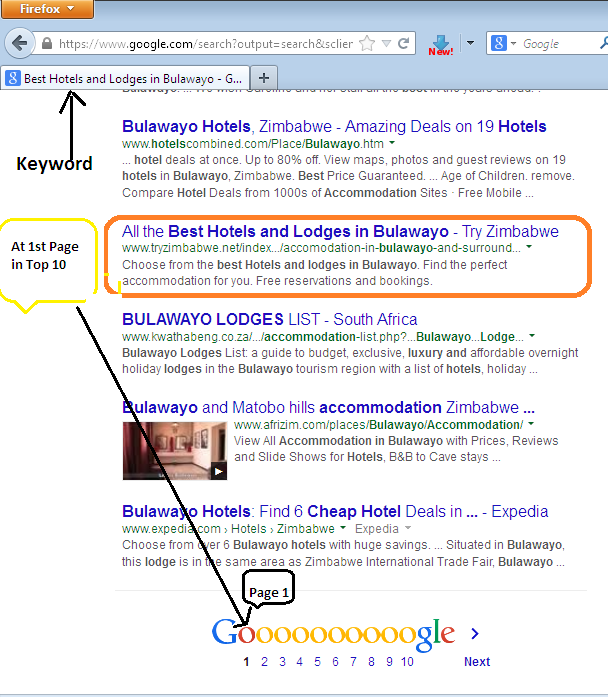 Keywords Ranked at 1st Page of Google