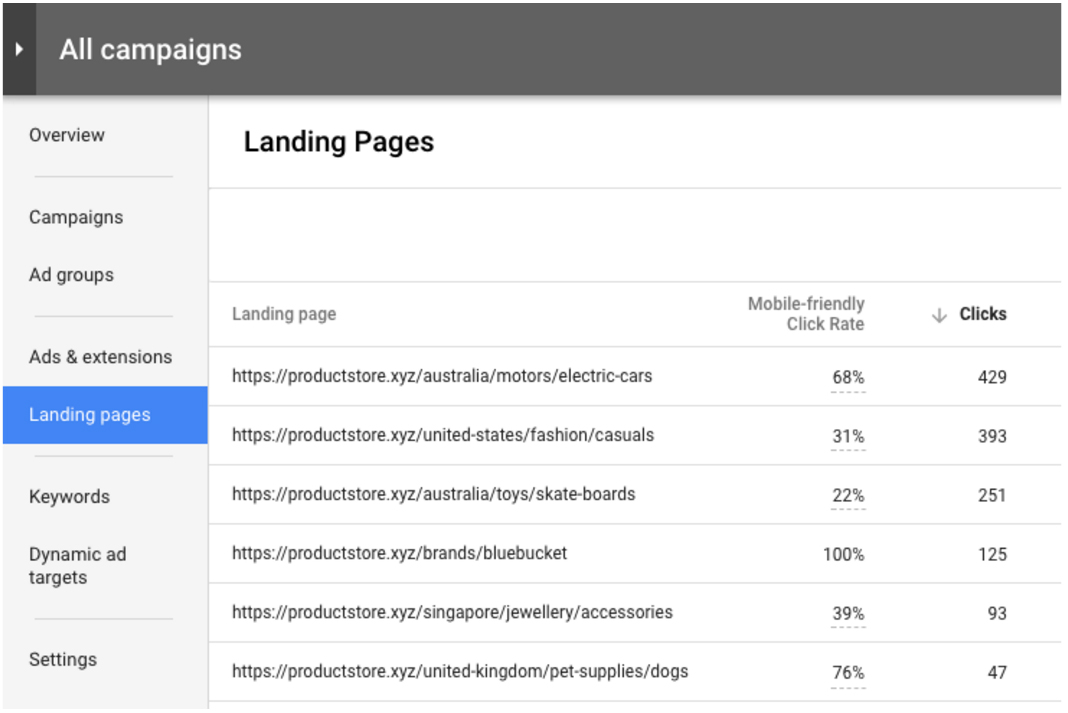 Google Adwords-Landing-Page-Tool-Update